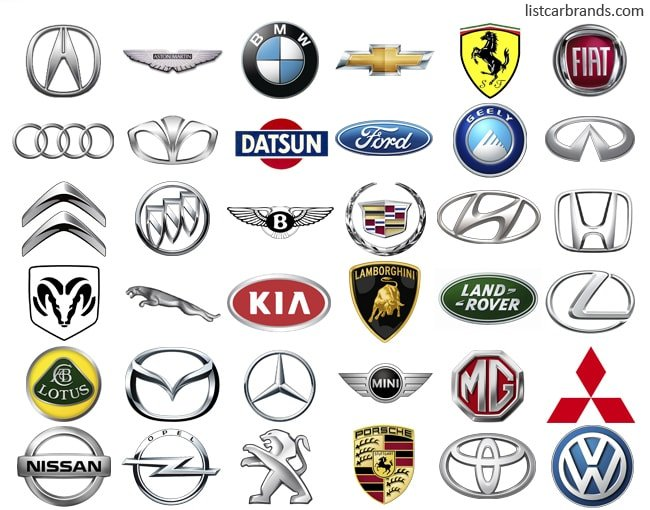 World Car Brands Car Symbols And Emblems