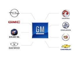 Car brands who belongs to whom world cars brands for General motors cars brands