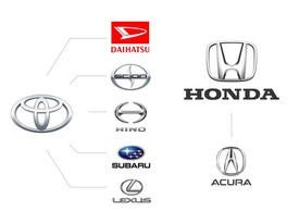 Car Brands Who Belongs To Whom