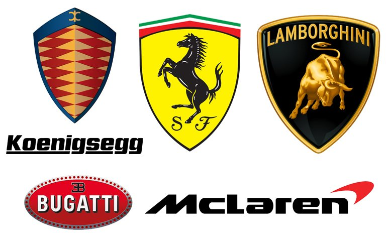 European Sports Car Brands