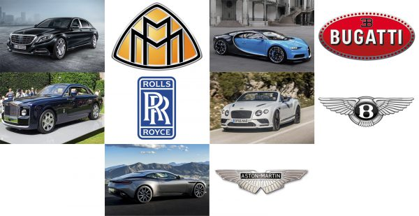 The top 5 most expensive car brands in the year 2017