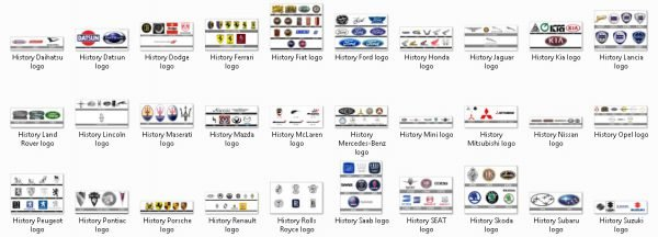 All car logo history (evolution)