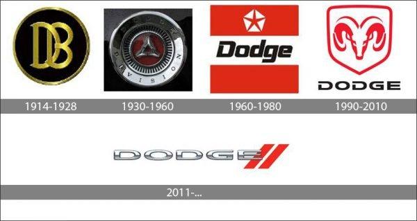 History Dodge logo