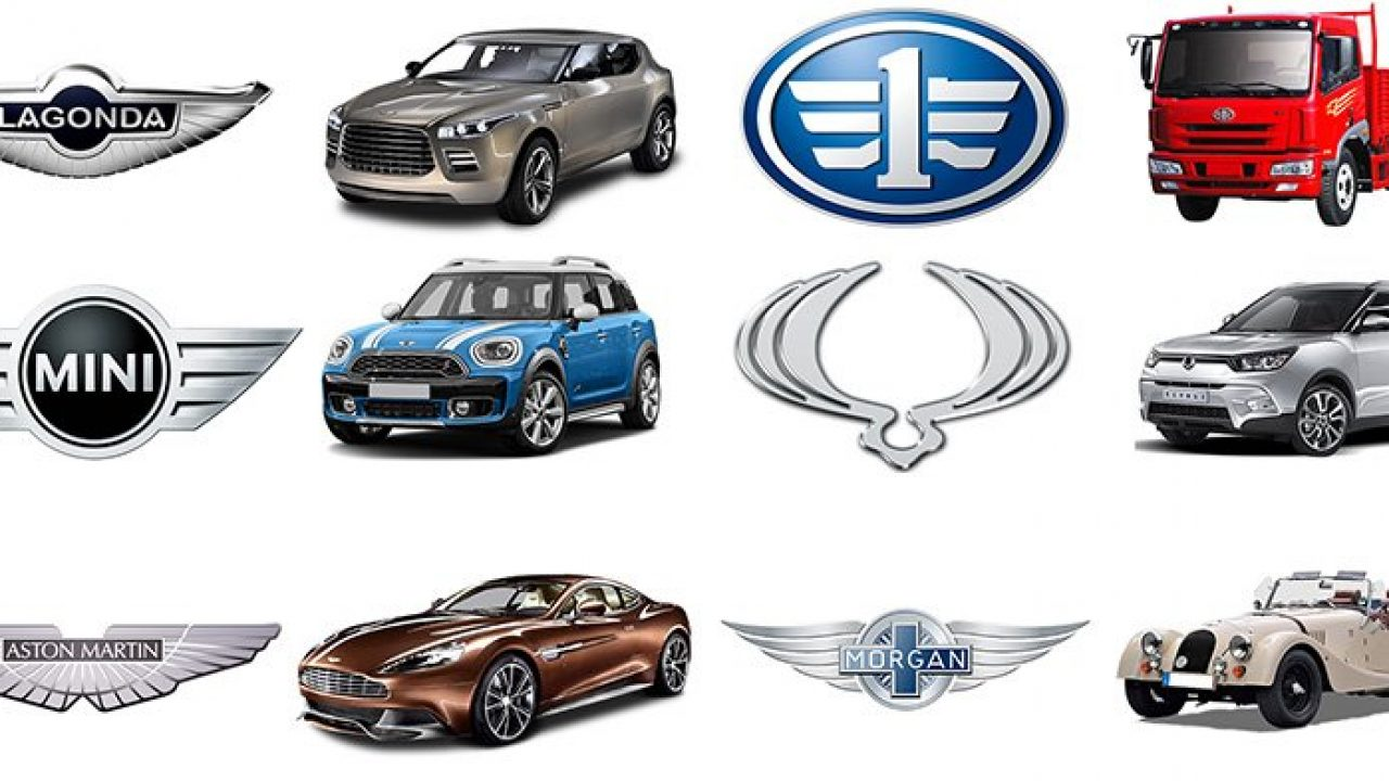 26 Car Logos With Wings The Complete List